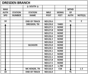 KWT Dresden Branch